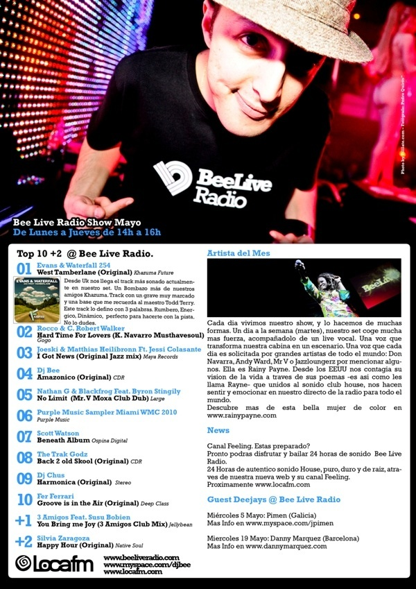 No.8 in DJ Mag